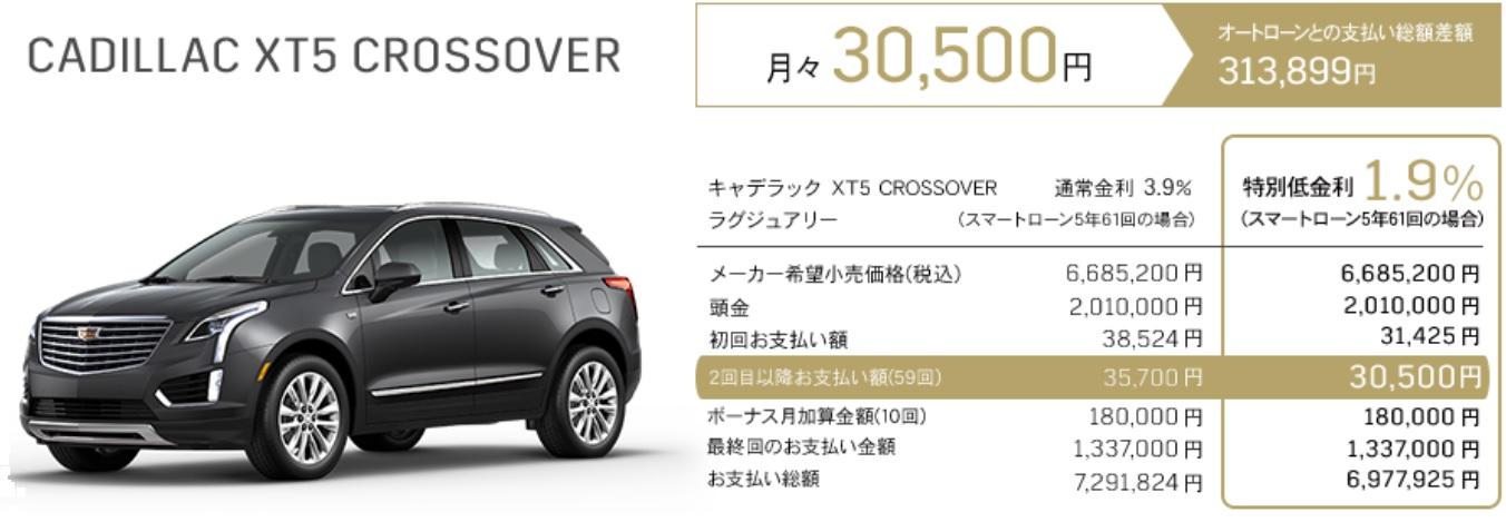 キャデラック XT5 CROSSOVER(キャデラック公式サイトへ)